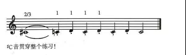 《请记住我》钢琴简谱
